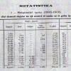 Malësia e vitit 1908/1909 ishte 100 për qind shqiptare