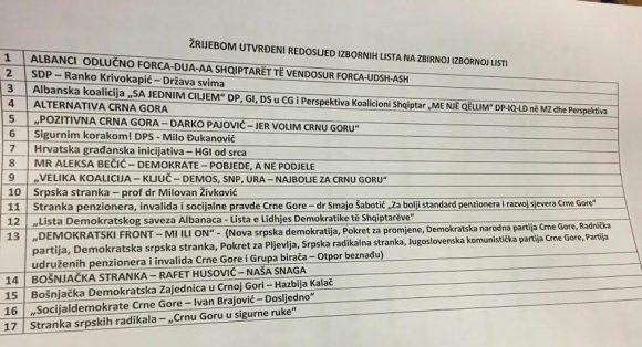 lista-zgjedhjet-2016