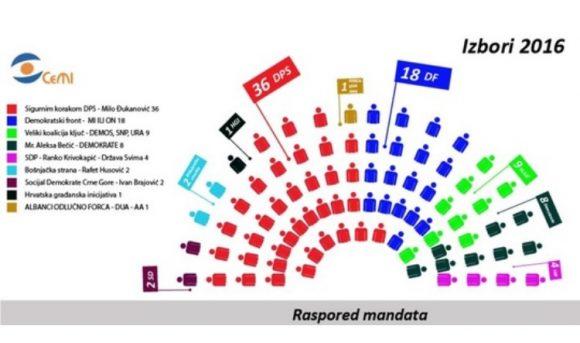 parlamenti-2016